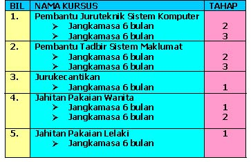kursusfebruari2002.jpg